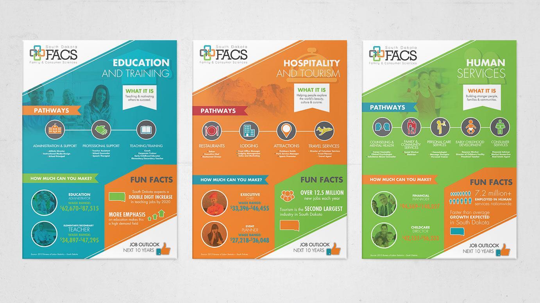 FAC Infographics